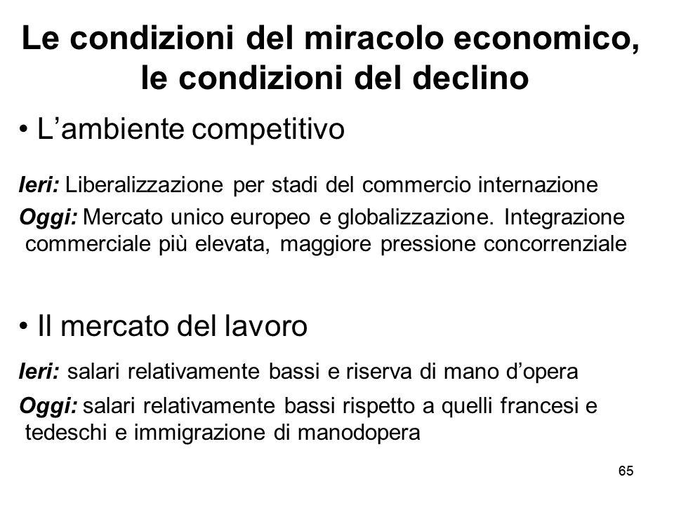 Le condizioni del miracolo economico, le condizioni del declino