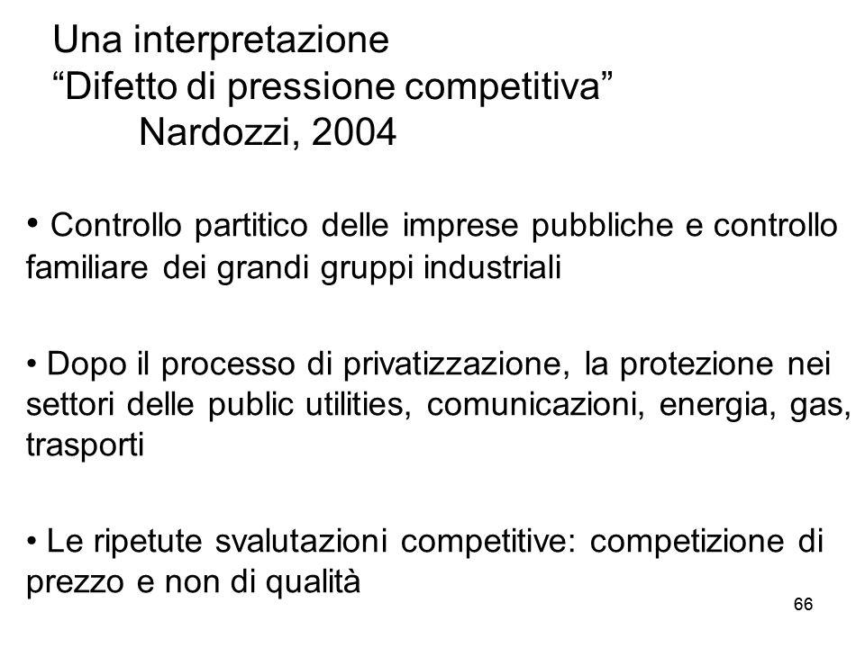 Difetto di pressione competitiva Nardozzi, 2004