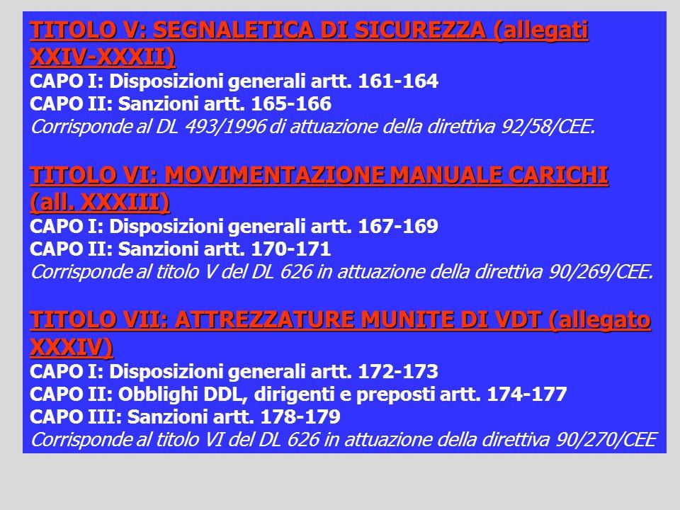 TITOLO V: SEGNALETICA DI SICUREZZA (allegati XXIV-XXXII)