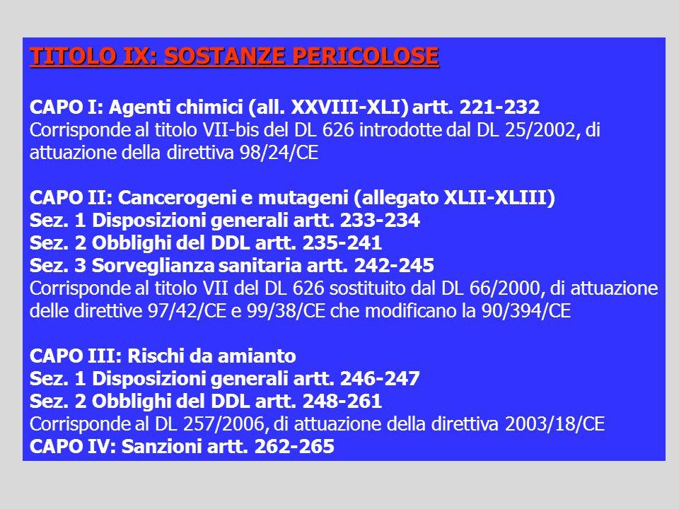 TITOLO IX: SOSTANZE PERICOLOSE