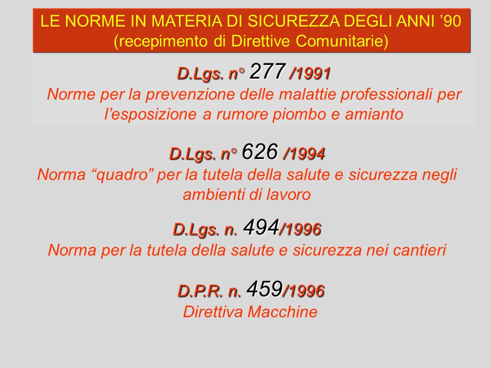 LE NORME IN MATERIA DI SICUREZZA DEGLI ANNI '90