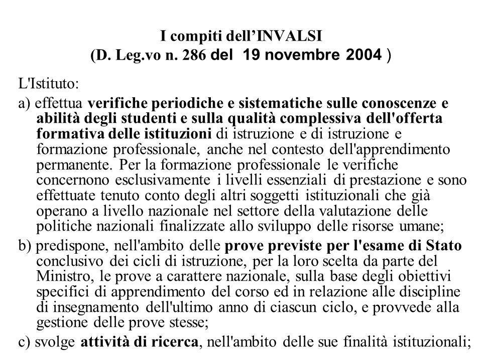 I compiti dell'INVALSI (D. Leg.vo n. 286 del 19 novembre 2004 )