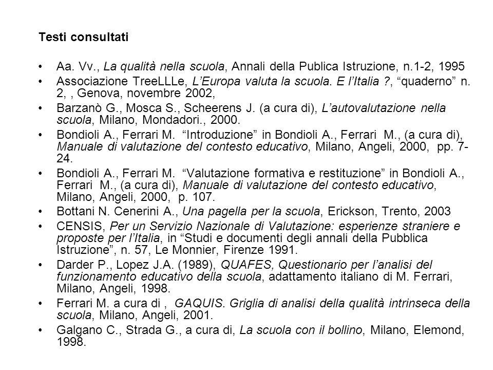 Testi consultati Aa. Vv., La qualità nella scuola, Annali della Publica Istruzione, n.1-2, 1995.