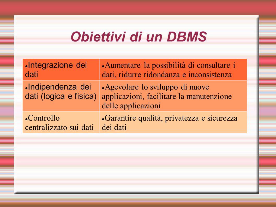 Obiettivi di un DBMS Integrazione dei dati