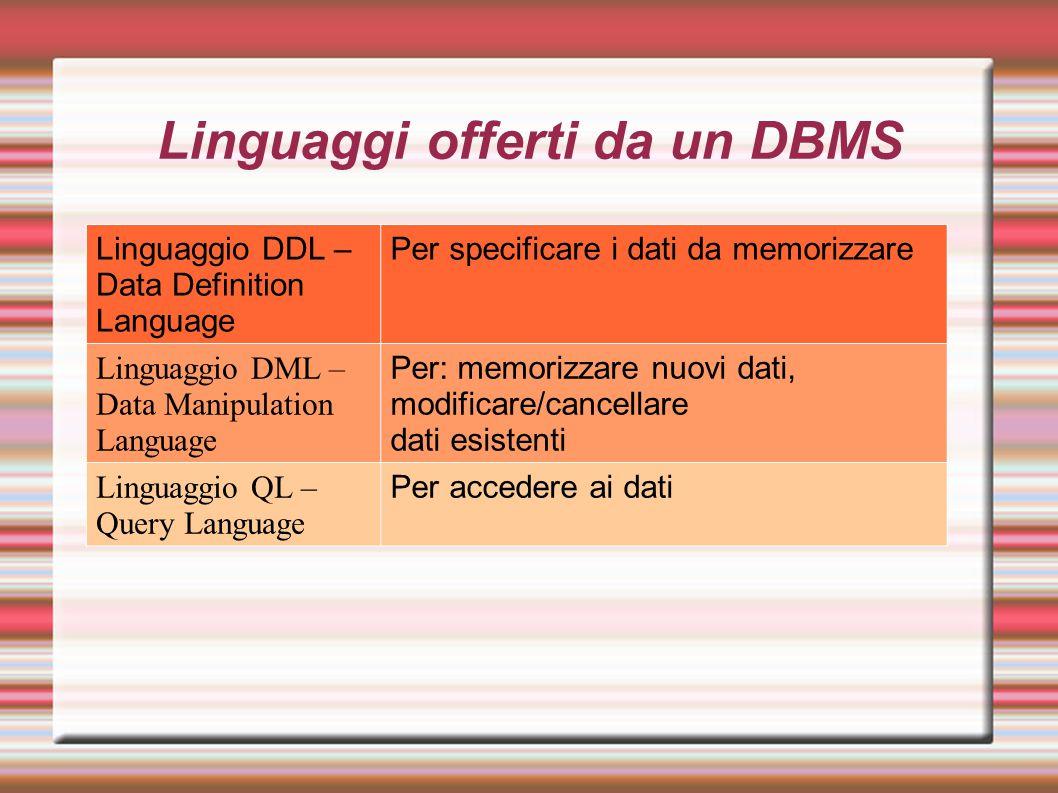 Linguaggi offerti da un DBMS