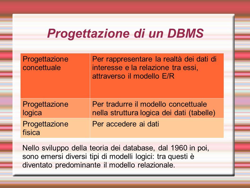 Progettazione di un DBMS