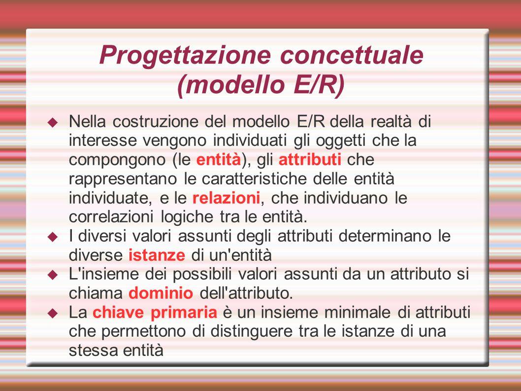 Progettazione concettuale (modello E/R)