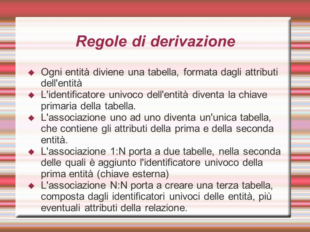 Regole di derivazione Ogni entità diviene una tabella, formata dagli attributi dell entità.