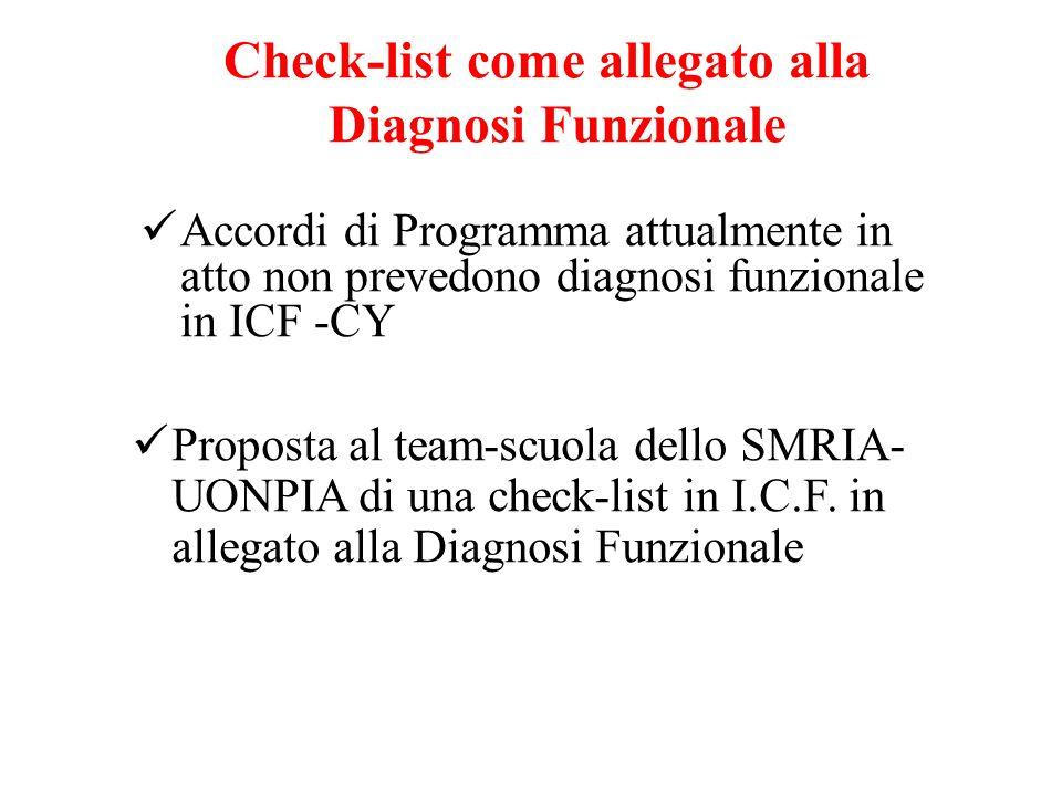 Check-list come allegato alla Diagnosi Funzionale