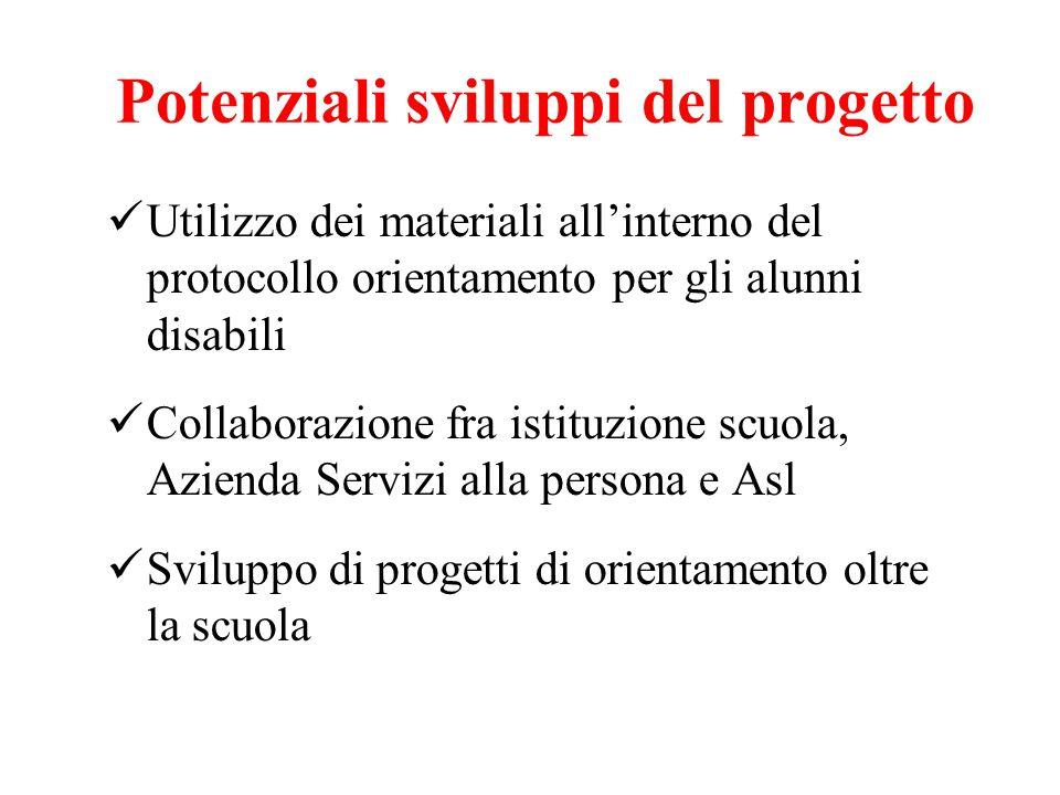 Potenziali sviluppi del progetto