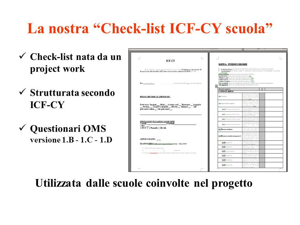 La nostra Check-list ICF-CY scuola