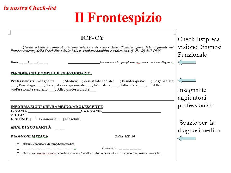 Il Frontespizio Check-list presa visione Diagnosi Funzionale