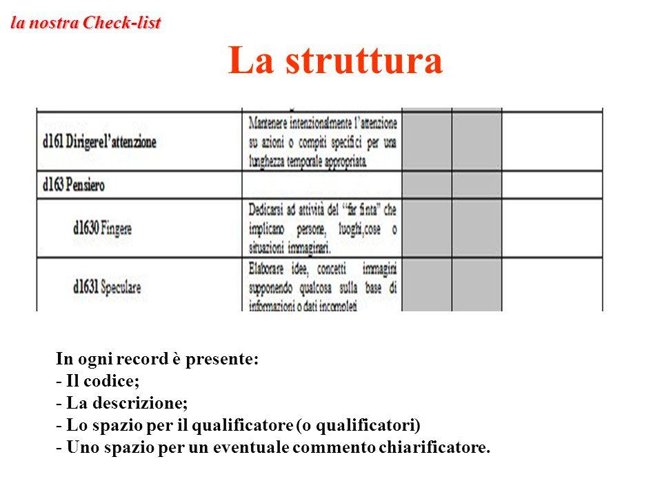 La struttura In ogni record è presente: - Il codice; - La descrizione;