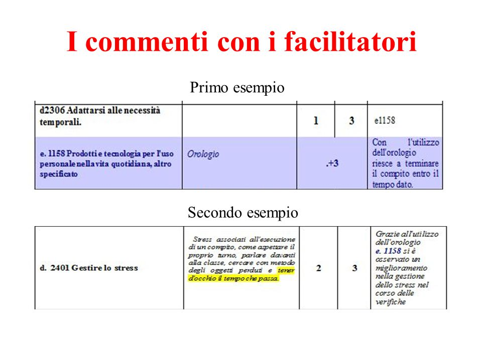 I commenti con i facilitatori