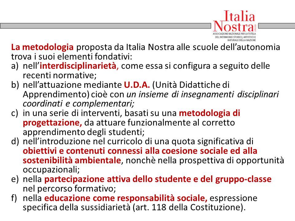 La metodologia proposta da Italia Nostra alle scuole dell'autonomia trova i suoi elementi fondativi:
