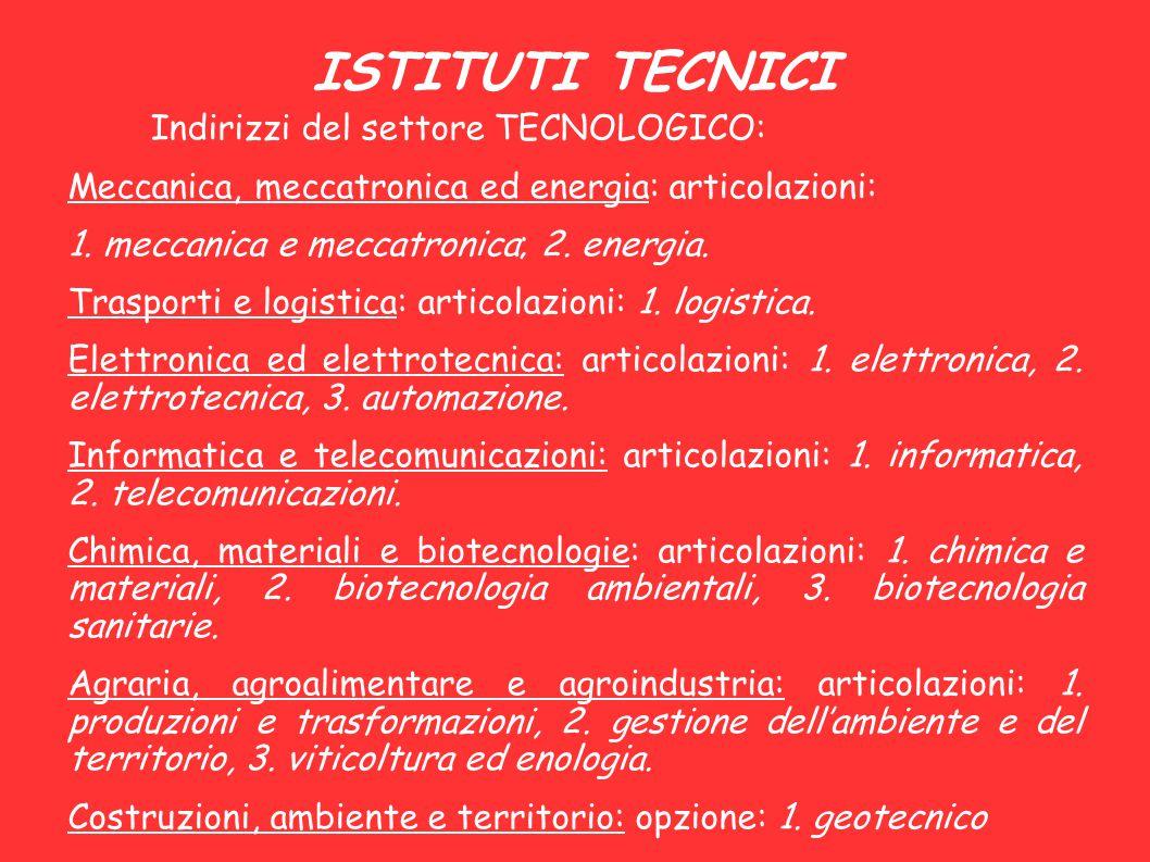 ISTITUTI TECNICI Indirizzi del settore TECNOLOGICO: