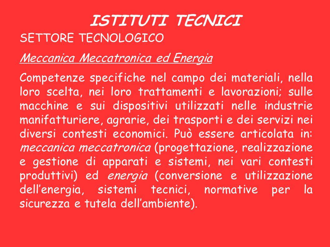 ISTITUTI TECNICI SETTORE TECNOLOGICO Meccanica Meccatronica ed Energia