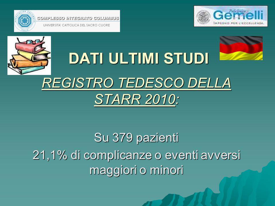 DATI ULTIMI STUDI REGISTRO TEDESCO DELLA STARR 2010: Su 379 pazienti
