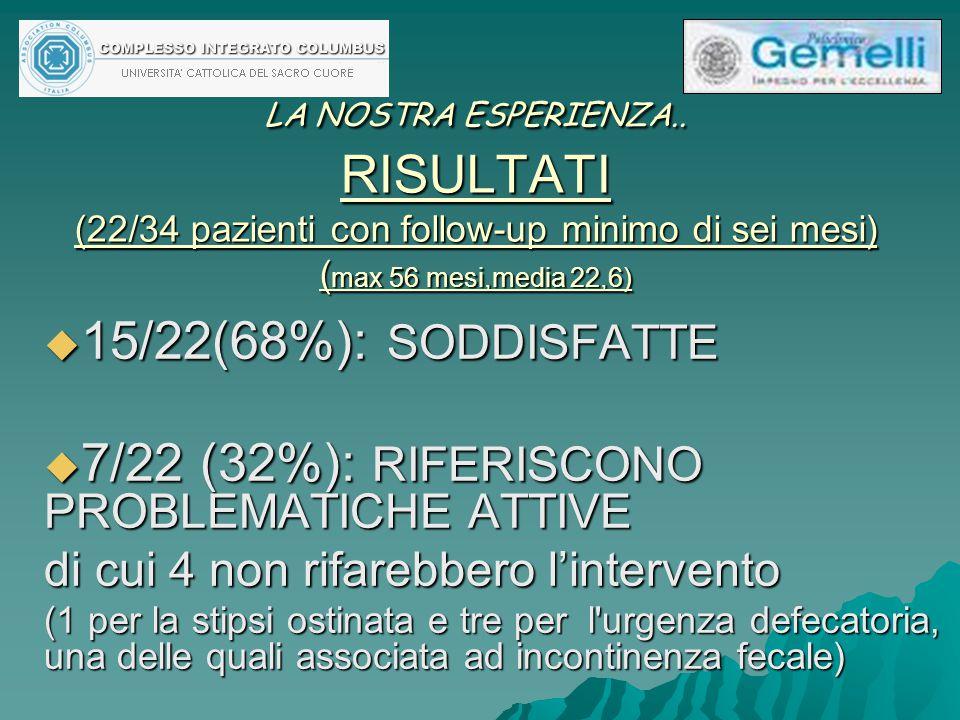 7/22 (32%): RIFERISCONO PROBLEMATICHE ATTIVE