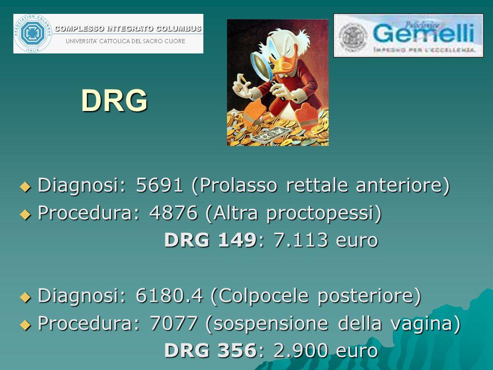 DRG Diagnosi: 5691 (Prolasso rettale anteriore)