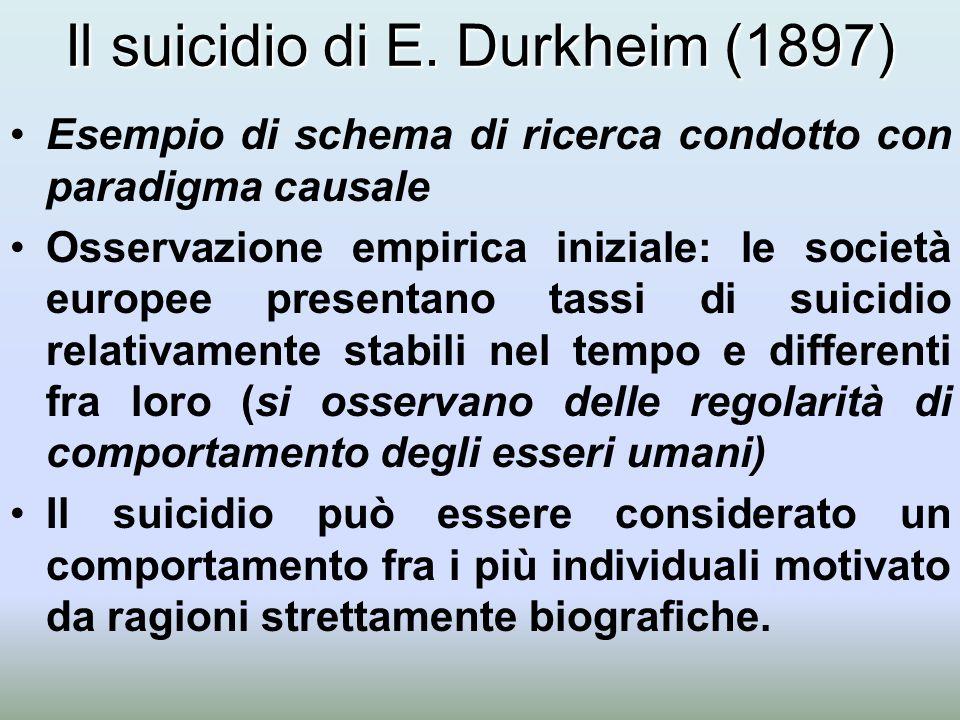 Il suicidio di E. Durkheim (1897)