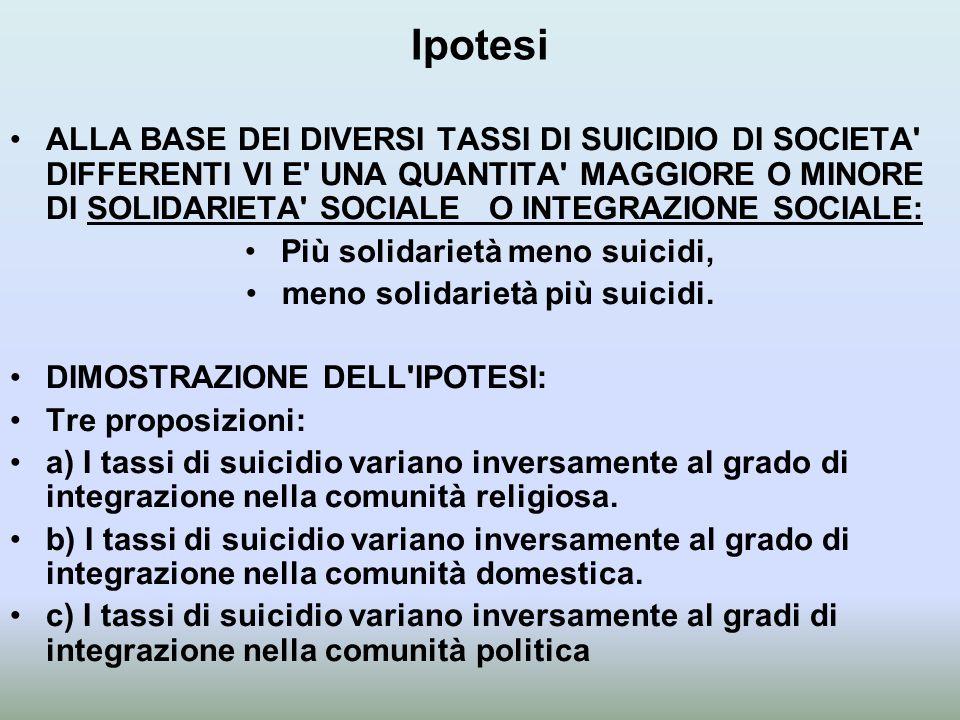 Più solidarietà meno suicidi, meno solidarietà più suicidi.