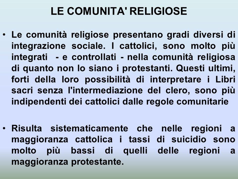 LE COMUNITA RELIGIOSE
