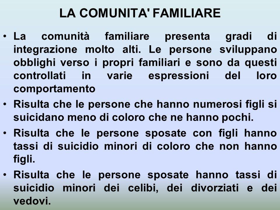 LA COMUNITA FAMILIARE