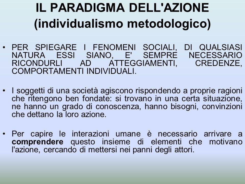 IL PARADIGMA DELL AZIONE (individualismo metodologico)