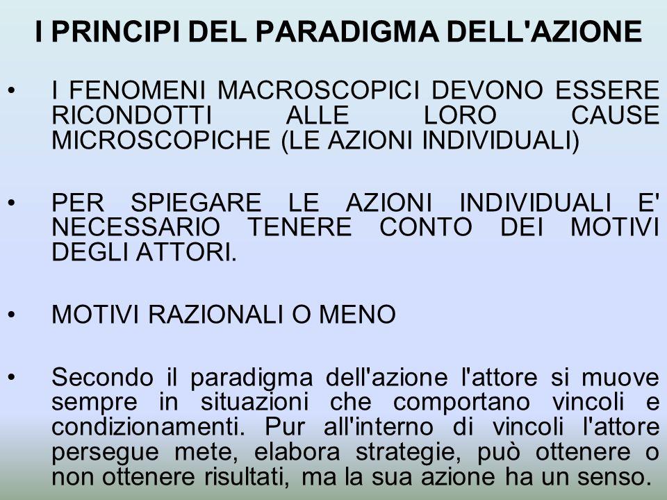 I PRINCIPI DEL PARADIGMA DELL AZIONE