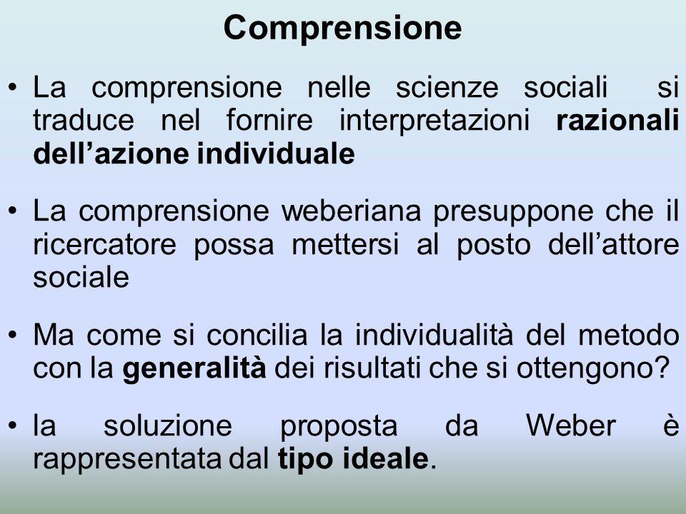 Comprensione La comprensione nelle scienze sociali si traduce nel fornire interpretazioni razionali dell'azione individuale.