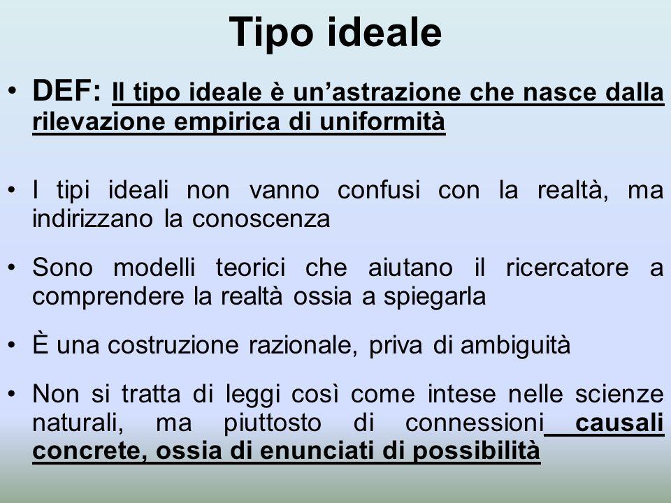 Tipo ideale DEF: Il tipo ideale è un'astrazione che nasce dalla rilevazione empirica di uniformità.