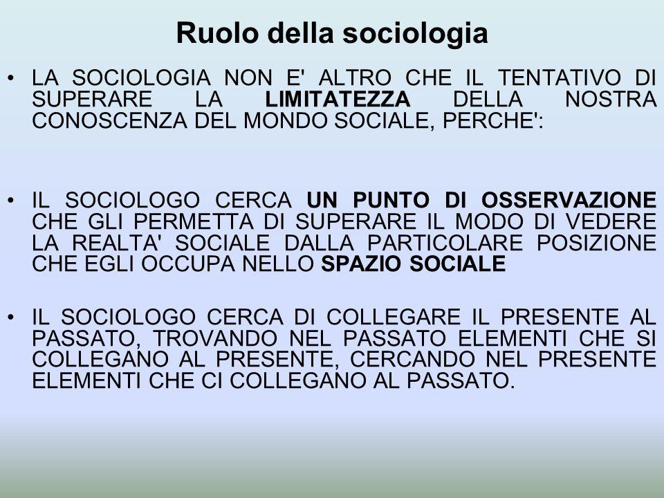 Ruolo della sociologia