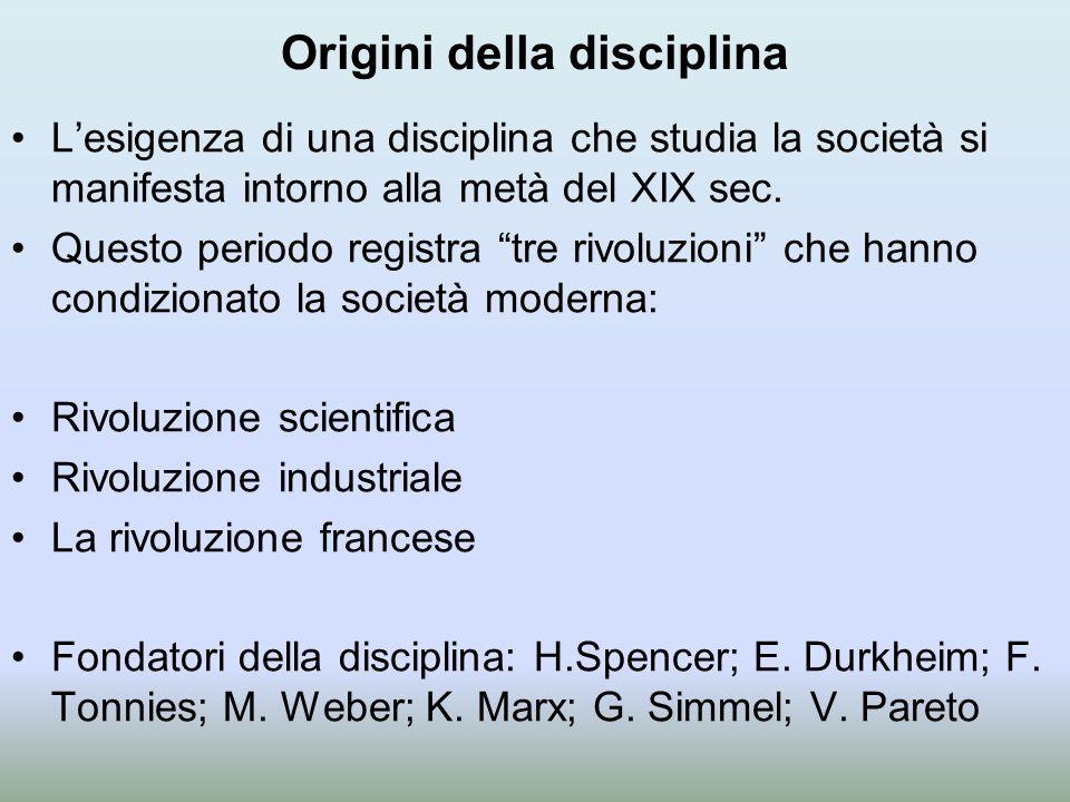 Origini della disciplina