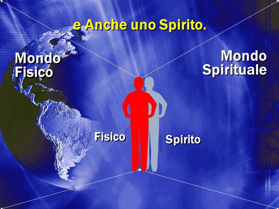 e Anche uno Spirito. Mondo Spirituale Mondo Fisico Fisico Spirito 12