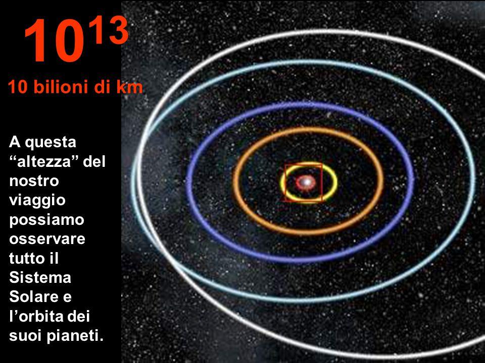 1013 10 bilioni di km.