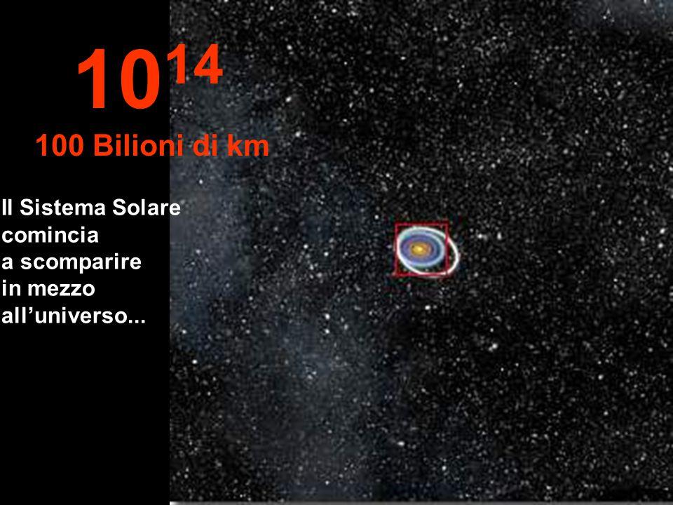 1014 100 Bilioni di km Il Sistema Solare comincia a scomparire