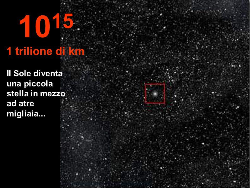 1015 1 trilione di km Il Sole diventa una piccola stella in mezzo ad atre migliaia...