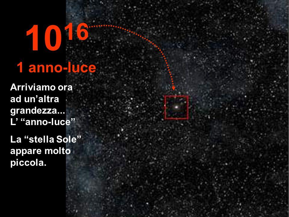 1016 1 anno-luce Arriviamo ora ad un'altra grandezza... L' anno-luce