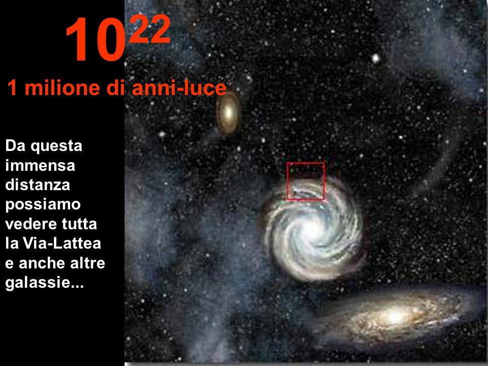 1022 1 milione di anni-luce. Da questa immensa distanza possiamo vedere tutta.