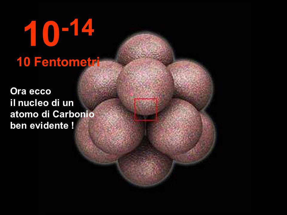 10-14 10 Fentometri Ora ecco il nucleo di un atomo di Carbonio ben evidente !