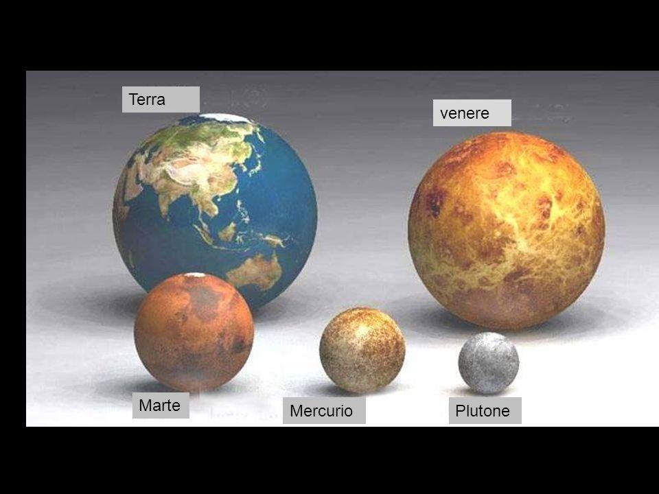 Terra venere Marte Mercurio Plutone