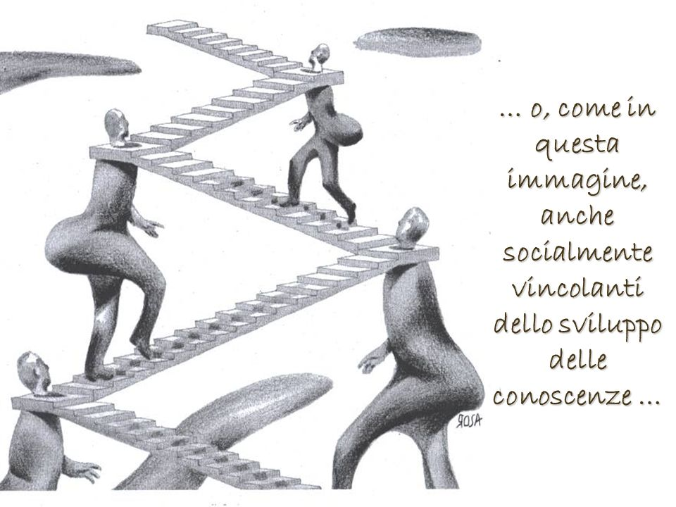 … o, come in questa immagine, anche socialmente vincolanti dello sviluppo delle conoscenze …