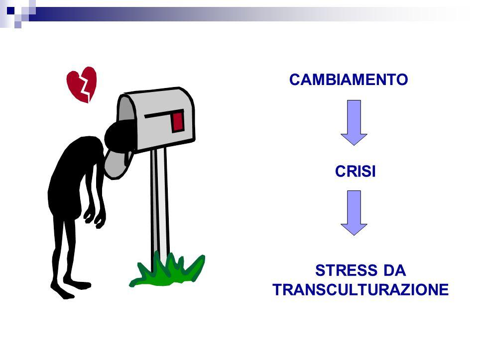 CAMBIAMENTO CRISI STRESS DA TRANSCULTURAZIONE