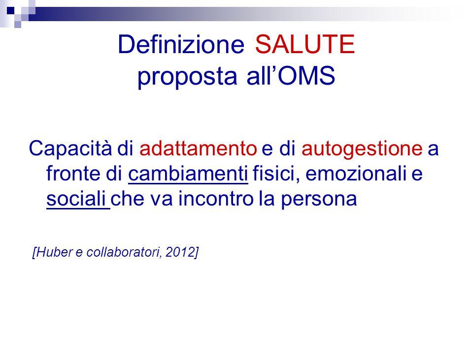 Definizione SALUTE proposta all'OMS