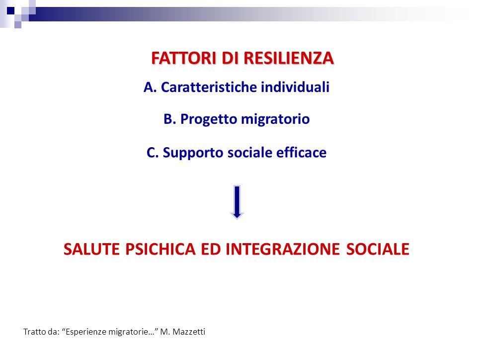 FATTORI DI RESILIENZA SALUTE PSICHICA ED INTEGRAZIONE SOCIALE