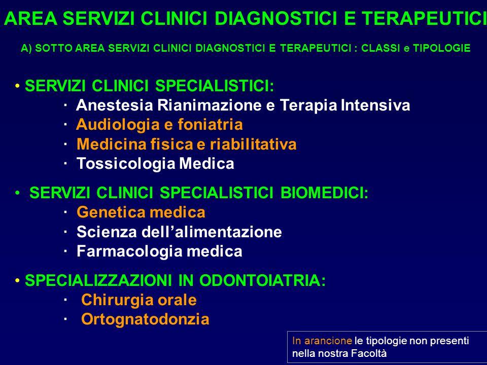 AREA SERVIZI CLINICI DIAGNOSTICI E TERAPEUTICI