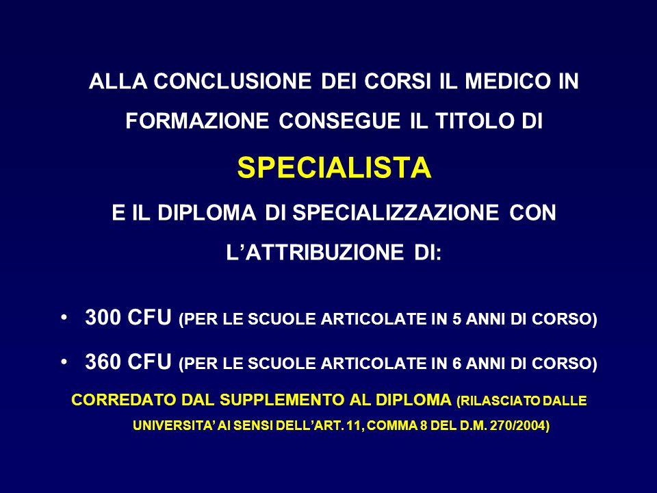 300 CFU (PER LE SCUOLE ARTICOLATE IN 5 ANNI DI CORSO)