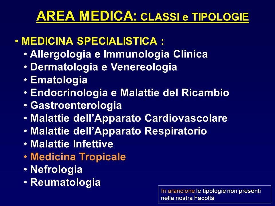 AREA MEDICA: CLASSI e TIPOLOGIE