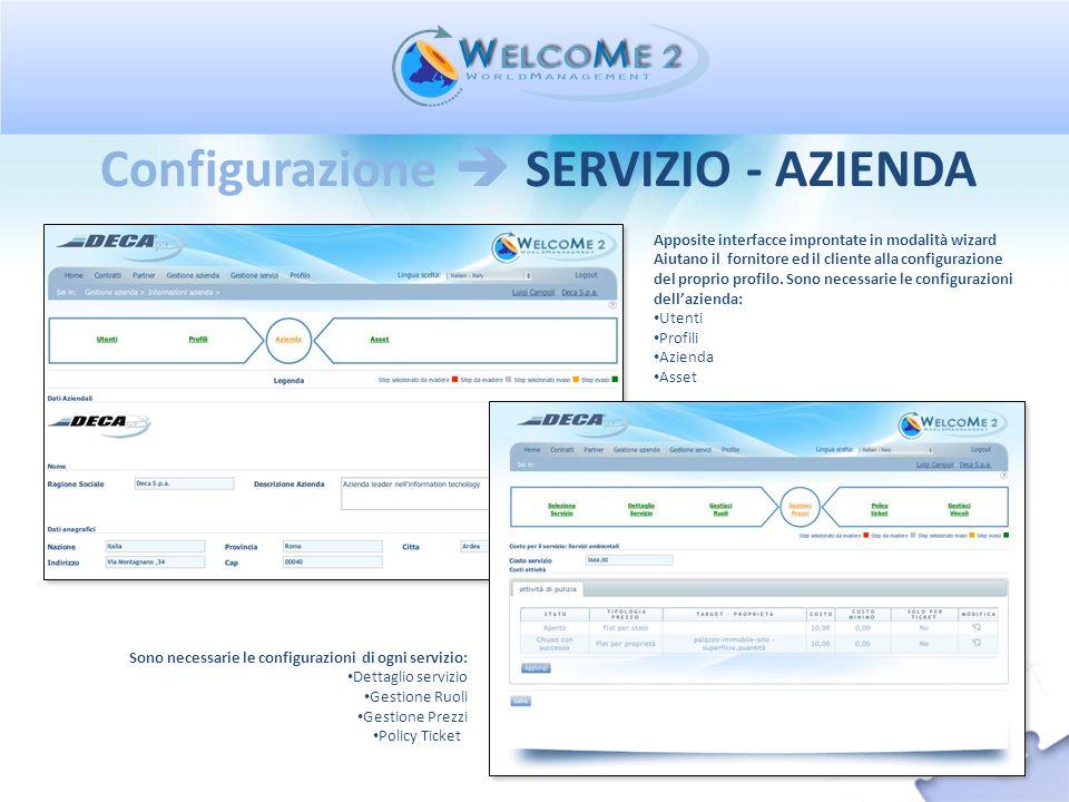 Configurazione  SERVIZIO - AZIENDA